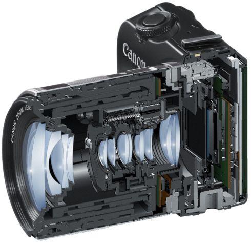 طرحی از ساختار دوربین بدون آینه ی دیجیتال